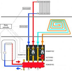 Příklad instalace kotlových sestav a rozdělovače v aplikaci kde jsou radiátory a podlahové vytápění.
